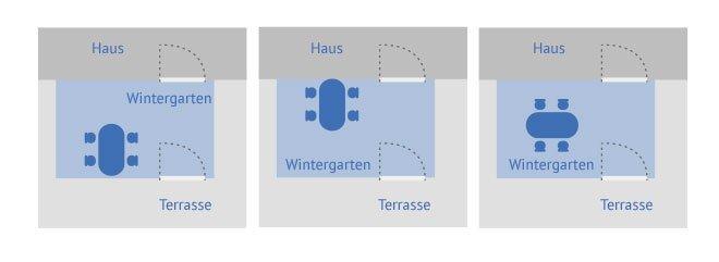 Essbereich im Wintergarten - Beispiel-Skizze