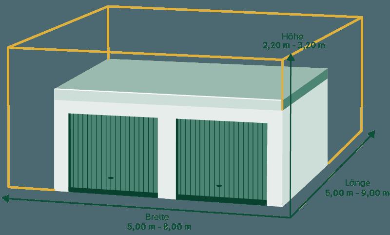 Doppelgaragen Außenmaße